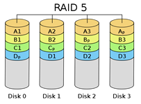 RAID 5 Recovery Connecticut