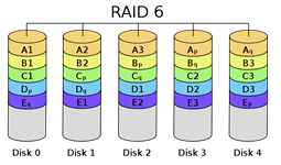 RAID 6 Recovery Connecticut